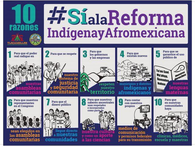 COMUNICADO | Comunidades y organizaciones sociales de la Montaña acuerdan sumarse a la movilización para exigir la aprobación de la iniciativa de reforma sobre derechos de los pueblos indígenas y afros